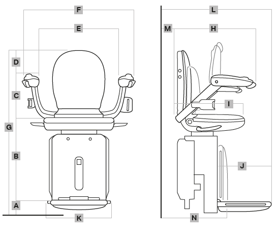Acorn 180 Stairlift Measurements and Technical Information Image