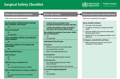 How a simple 19-point checklist saves lives every day